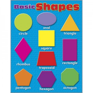 Basic Shapes
