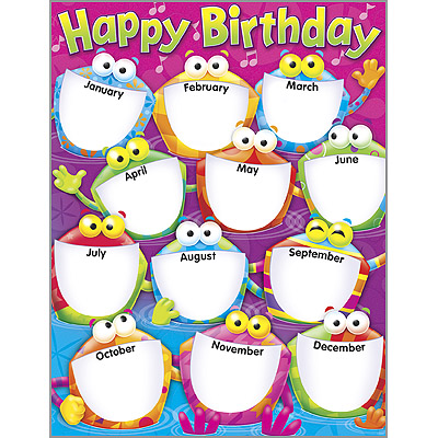 Happy Birthday Frog-Tastic!