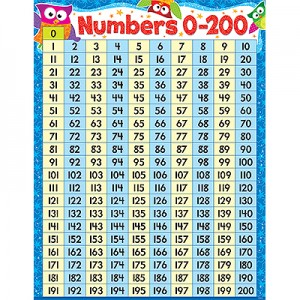 Numbers 0-200 Owl-Star