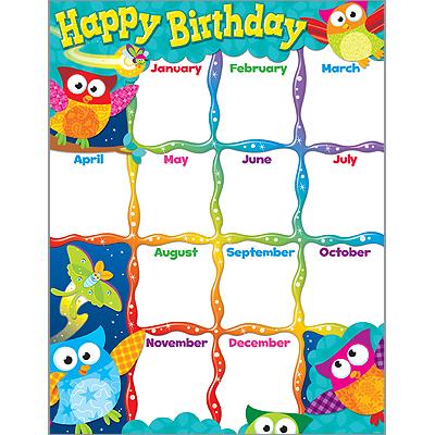 Happy Birthday Owl-Stars!