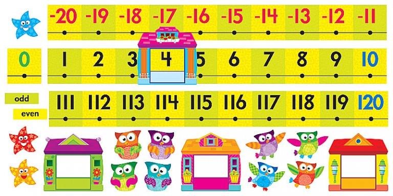 Owl-Stars! Number Line -20 - 120